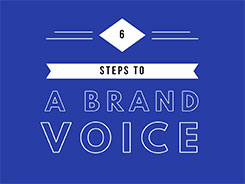 6 Steps to a Brand Voice: It's Not What You Say, It's How You Say It